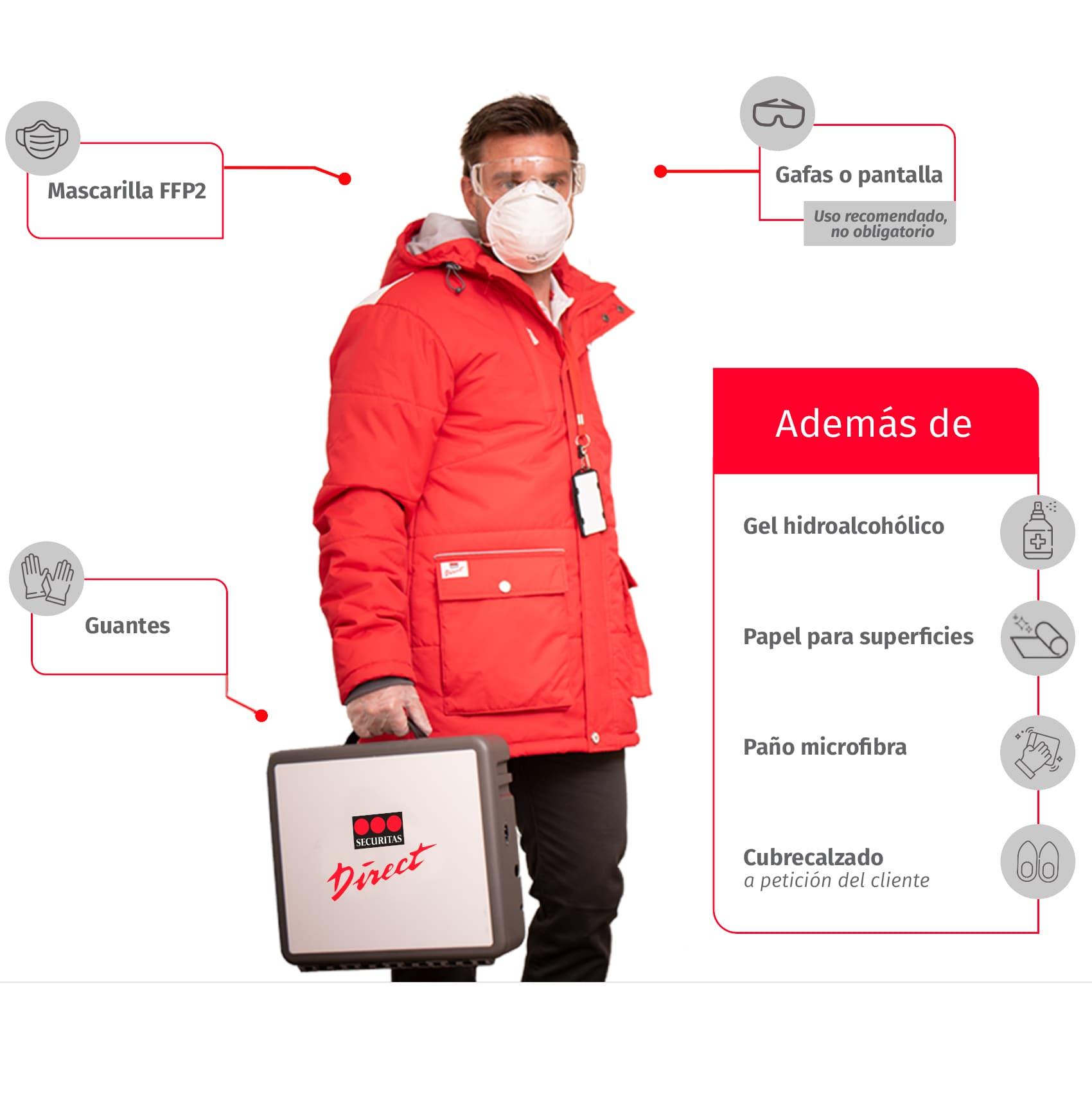 infografia comercial securitas direct alarmas